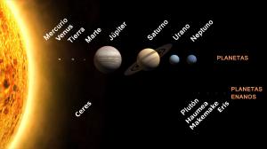 Planetas_del_Sistema_Solar_a_escala.